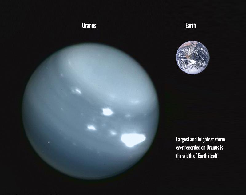 UranusLightning2