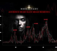 HBO's Paranormal Drama 'Here And Now' & The Mystery Of 11:11